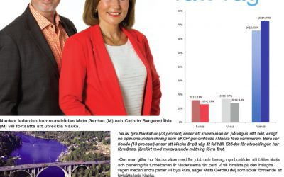 Nackabladet nr 4 Valspecial