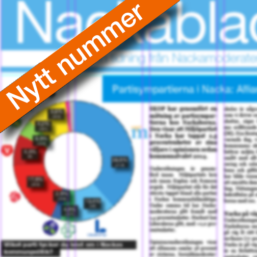 Nackabladet #2 – 2016